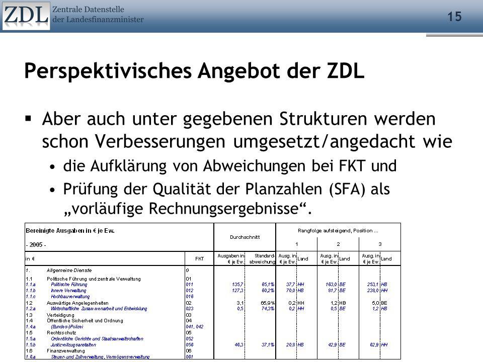 15 Perspektivisches Angebot der ZDL Aber auch unter gegebenen Strukturen werden schon Verbesserungen umgesetzt/angedacht wie die Aufklärung von Abweic