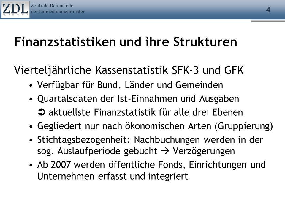 4 Finanzstatistiken und ihre Strukturen Vierteljährliche Kassenstatistik SFK-3 und GFK Verfügbar für Bund, Länder und Gemeinden Quartalsdaten der Ist-