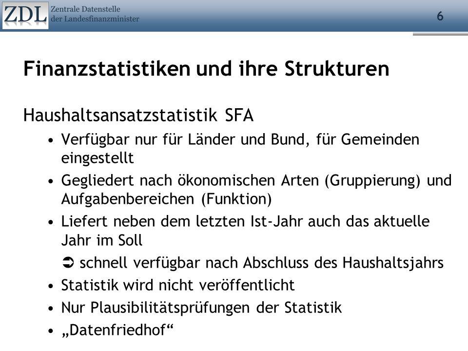 6 Finanzstatistiken und ihre Strukturen Haushaltsansatzstatistik SFA Verfügbar nur für Länder und Bund, für Gemeinden eingestellt Gegliedert nach ökon
