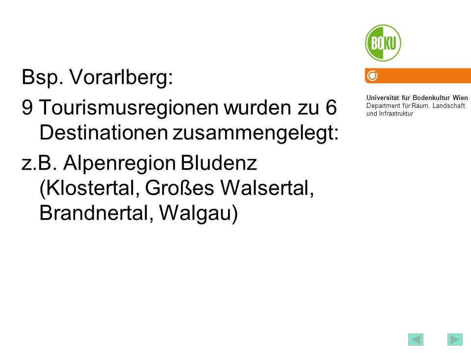 Universität für Bodenkultur Wien Department für Raum, Landschaft und Infrastruktur Institut für Raumplanung und Ländliche Neuordnung an der Universität für Bodenkultur Wien 10 Bsp.