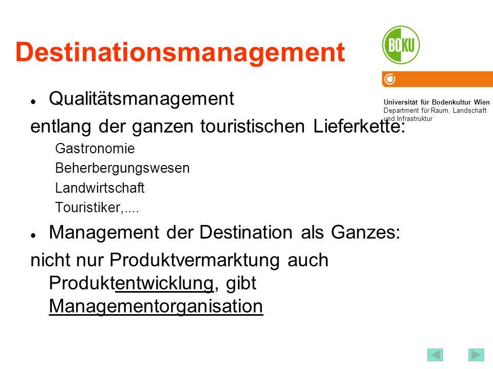 Abgrenzung von funktionsfähigen Destinationen KategorieGemeinsam koordinierte Marketing-mittel Übernachtungen (bzw.