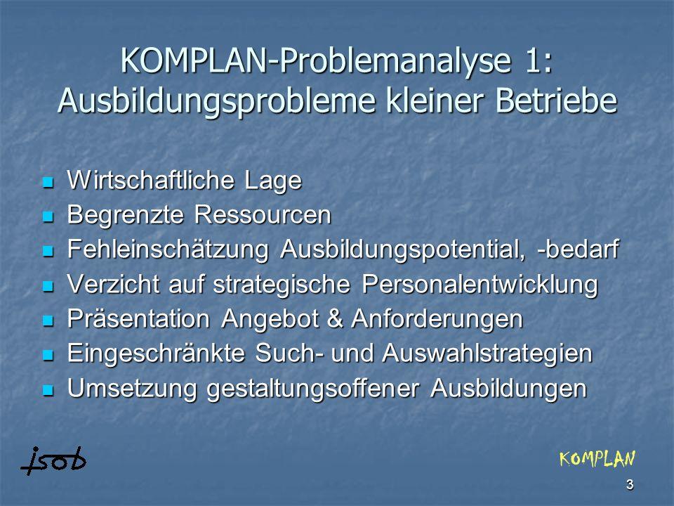 3 KOMPLAN-Problemanalyse 1: Ausbildungsprobleme kleiner Betriebe Wirtschaftliche Lage Wirtschaftliche Lage Begrenzte Ressourcen Begrenzte Ressourcen F