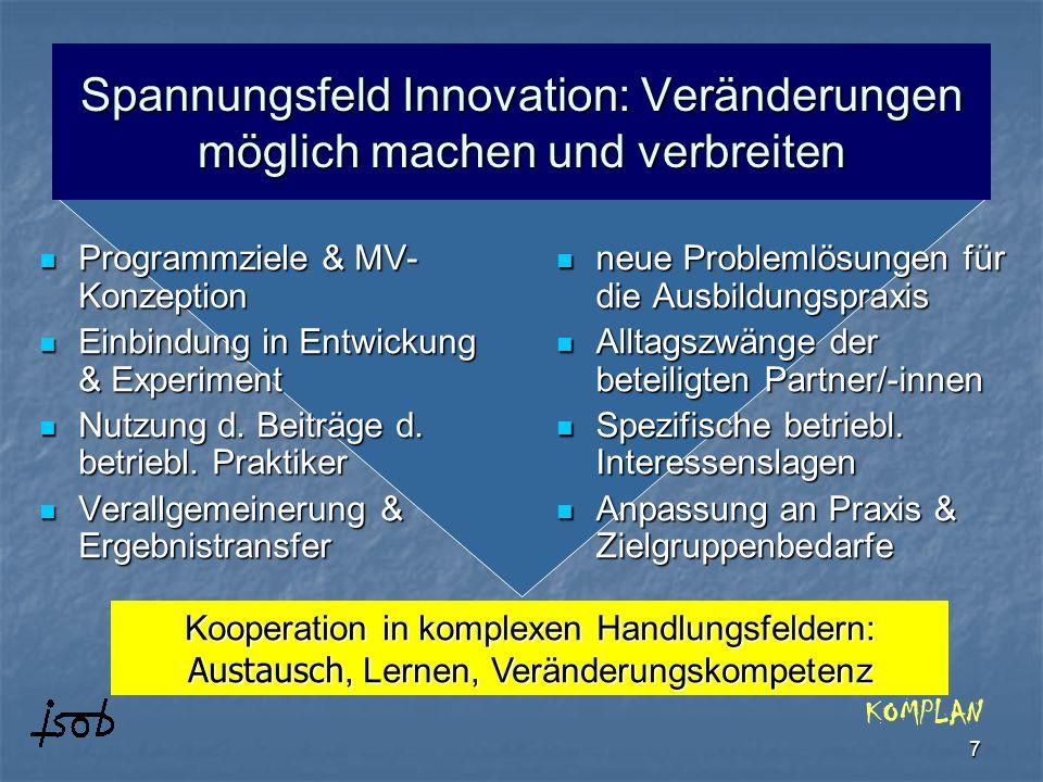 7 Spannungsfeld Innovation: Veränderungen möglich machen und verbreiten Programmziele & MV- Konzeption Programmziele & MV- Konzeption Einbindung in En
