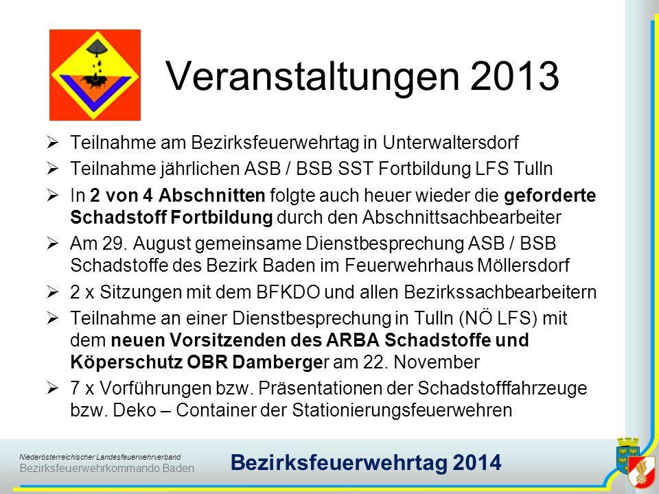 Niederösterreichischer Landesfeuerwehrverband Bezirksfeuerwehrkommando Baden Bezirksfeuerwehrtag 2014 Veranstaltungen 2013 Teilnahme am Bezirksfeuerwe