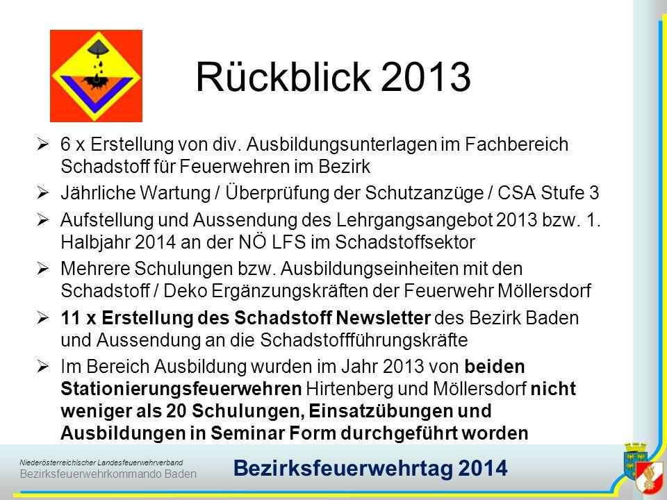 Niederösterreichischer Landesfeuerwehrverband Bezirksfeuerwehrkommando Baden Bezirksfeuerwehrtag 2014 Rückblick 2013 6 x Erstellung von div. Ausbildun
