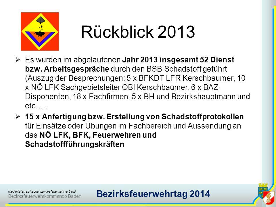 Niederösterreichischer Landesfeuerwehrverband Bezirksfeuerwehrkommando Baden Bezirksfeuerwehrtag 2014 Einsätze 2013 Im Jahr 2013 wurden insgesamt 140 Schadstoffeinsätze im Bezirk Baden alarmiert.