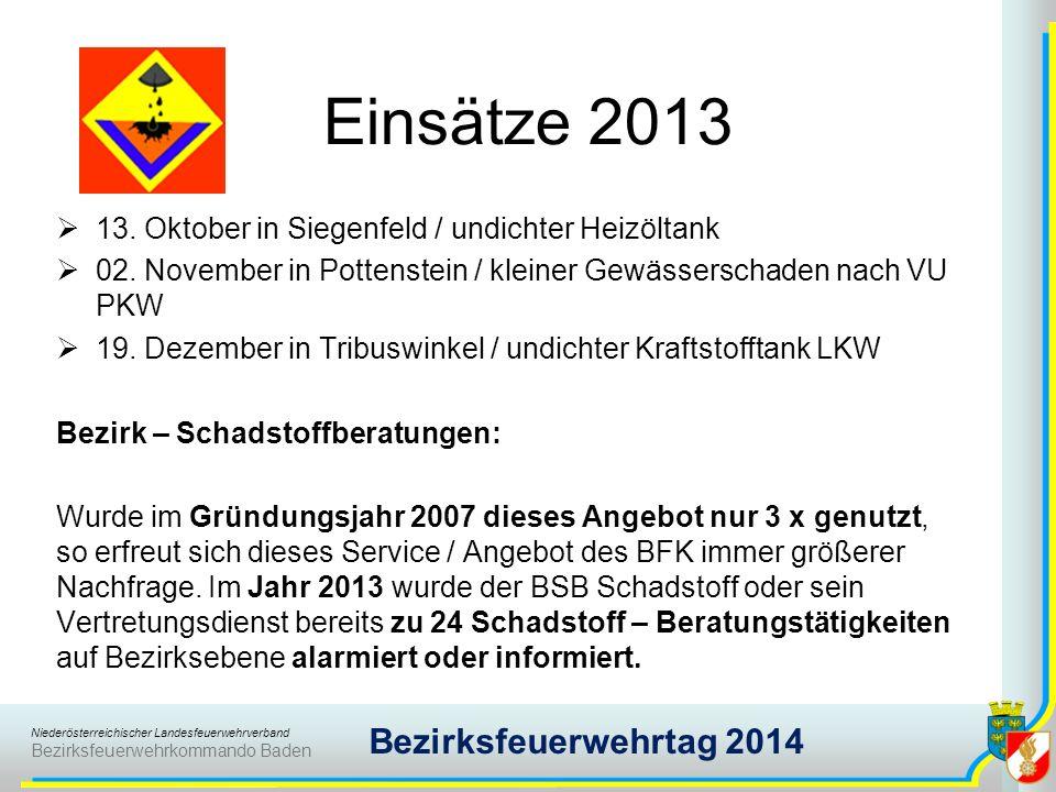 Niederösterreichischer Landesfeuerwehrverband Bezirksfeuerwehrkommando Baden Bezirksfeuerwehrtag 2014 Einsätze 2013 13. Oktober in Siegenfeld / undich