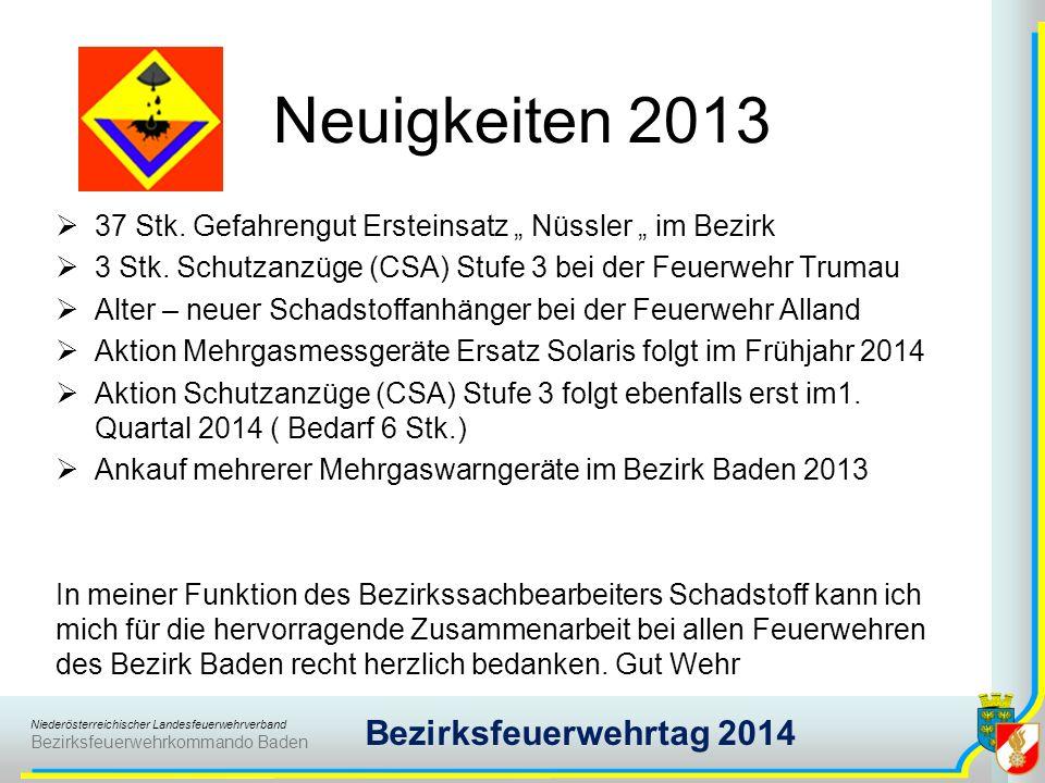 Niederösterreichischer Landesfeuerwehrverband Bezirksfeuerwehrkommando Baden Bezirksfeuerwehrtag 2014 Neuigkeiten 2013 37 Stk. Gefahrengut Ersteinsatz