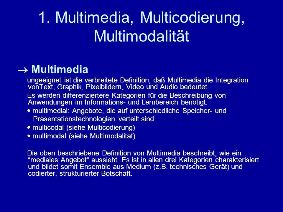1. Multimedia, Multicodierung, Multimodalität Multimedia ungeeignet ist die verbreitete Definition, daß Multimedia die Integration vonText, Graphik, P