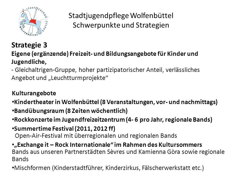 Stadtjugendpflege Wolfenbüttel Schwerpunkte und Strategien Kulturangebote Kindertheater in Wolfenbüttel (8 Veranstaltungen, vor- und nachmittags) Band