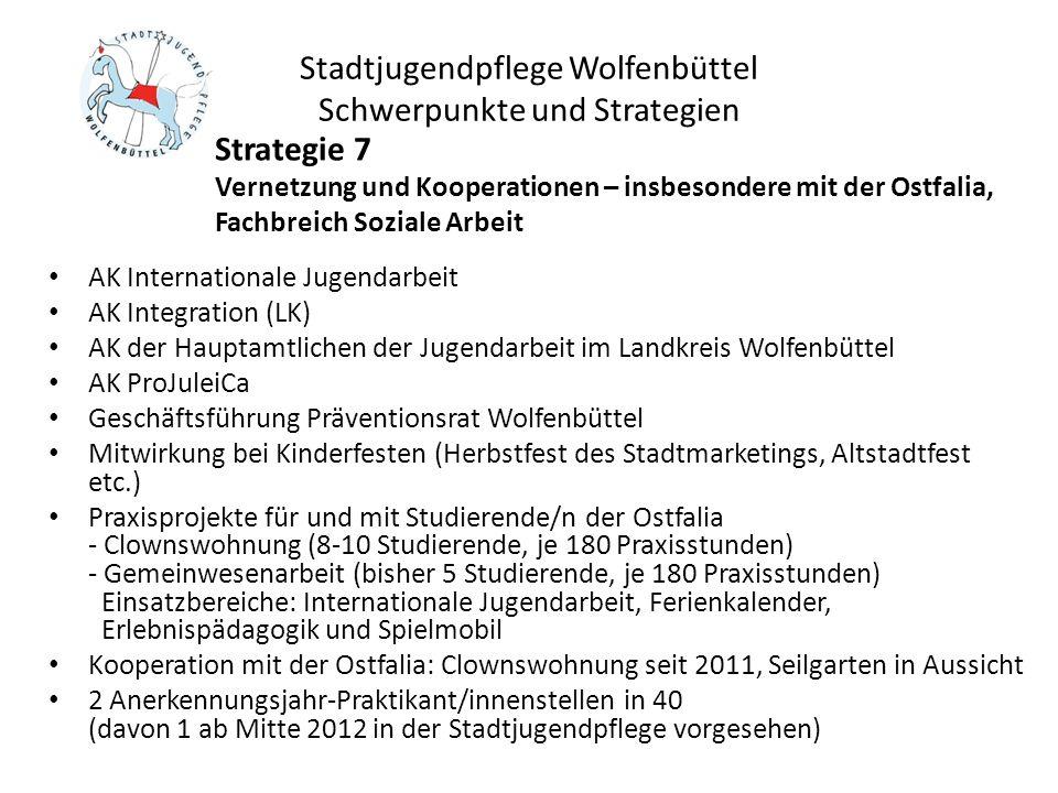 Stadtjugendpflege Wolfenbüttel Schwerpunkte und Strategien AK Internationale Jugendarbeit AK Integration (LK) AK der Hauptamtlichen der Jugendarbeit i