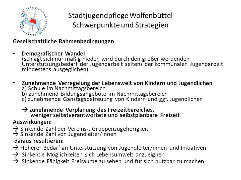 Stadtjugendpflege Wolfenbüttel Offene Angebote für Kinder und Jugendliche im Jugendfreizeitzentrum Spielmobil als dezentrale Kinderarbeit Bandübungsraum und 4 – 6 Konzerte pro Jahr Kanuclub Kooperationsangebote, z.B.