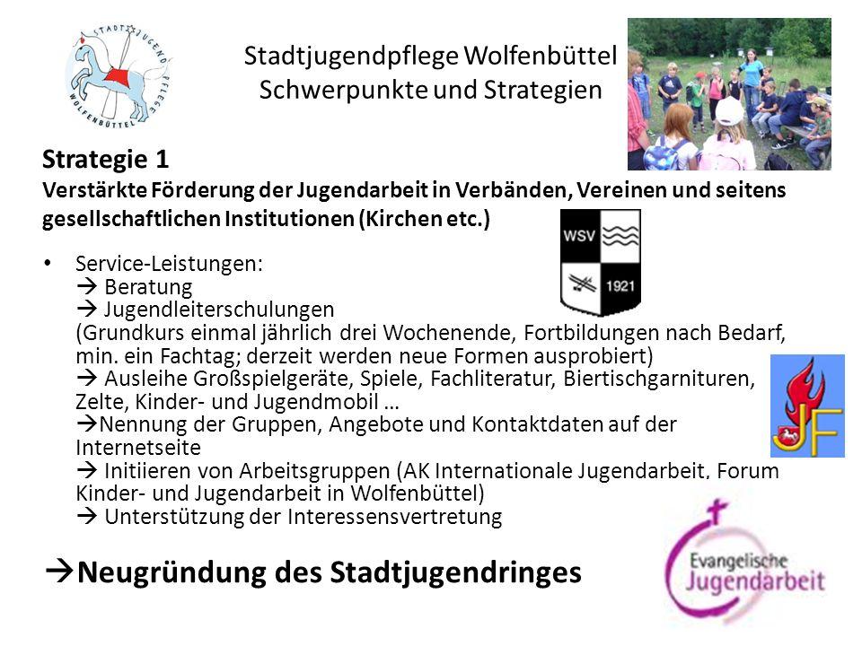 Stadtjugendpflege Wolfenbüttel Schwerpunkte und Strategien Projektgruppe Skatepark Wolfenbüttel Projektphase seit 2009, gemeinsames Einwerben von Fördergelder (35.000,- ), Neueinrichtung des Skateparks im Juni 2010, anhaltend Musikinitiative Wolfenbüttel (drei Anläufe, wieder einmal Ruhe) Rock im Schloss u.ä.
