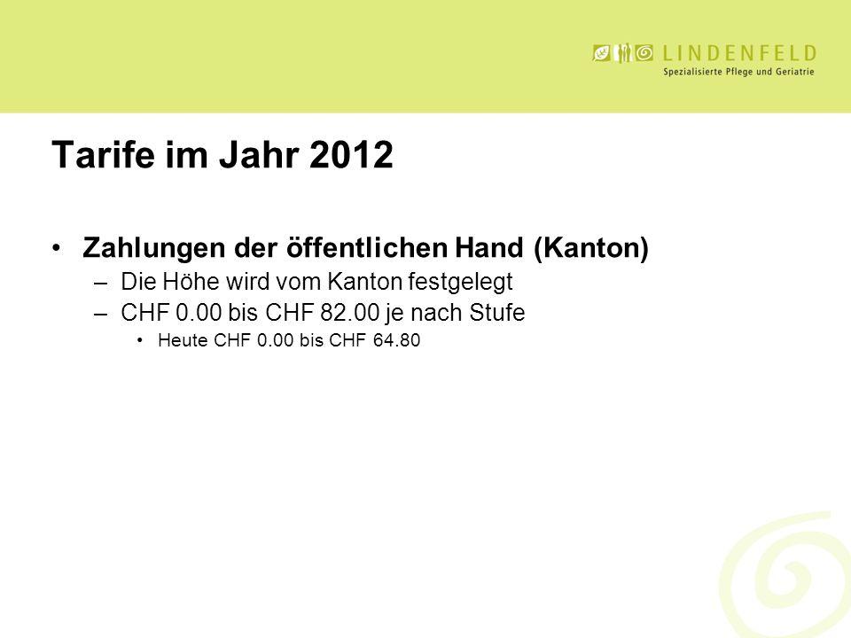 Tarife im Jahr 2012 Zahlungen der öffentlichen Hand (Kanton) –Die Höhe wird vom Kanton festgelegt –CHF 0.00 bis CHF 82.00 je nach Stufe Heute CHF 0.00
