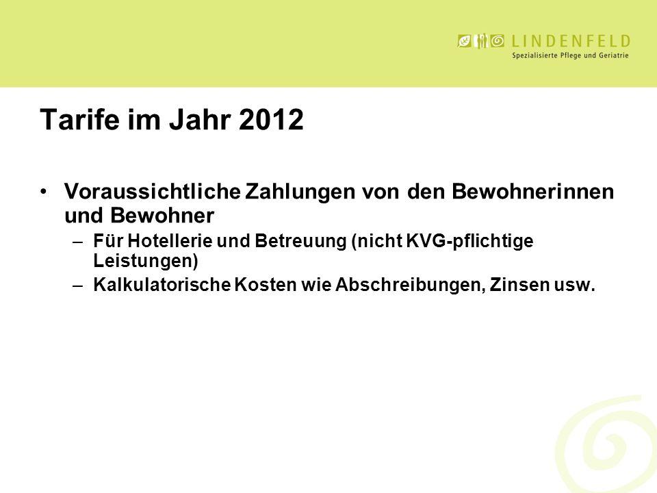 Tarife im Jahr 2012 Voraussichtliche Zahlungen von den Bewohnerinnen und Bewohner –Für Hotellerie und Betreuung (nicht KVG-pflichtige Leistungen) –Kal