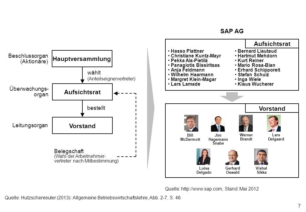 7 Quelle: Hutzschenreuter (2013): Allgemeine Betriebswirtschaftslehre, Abb. 2-7, S. 46 Quelle: http://www.sap.com, Stand: Mai 2012 Hauptversammlung Au