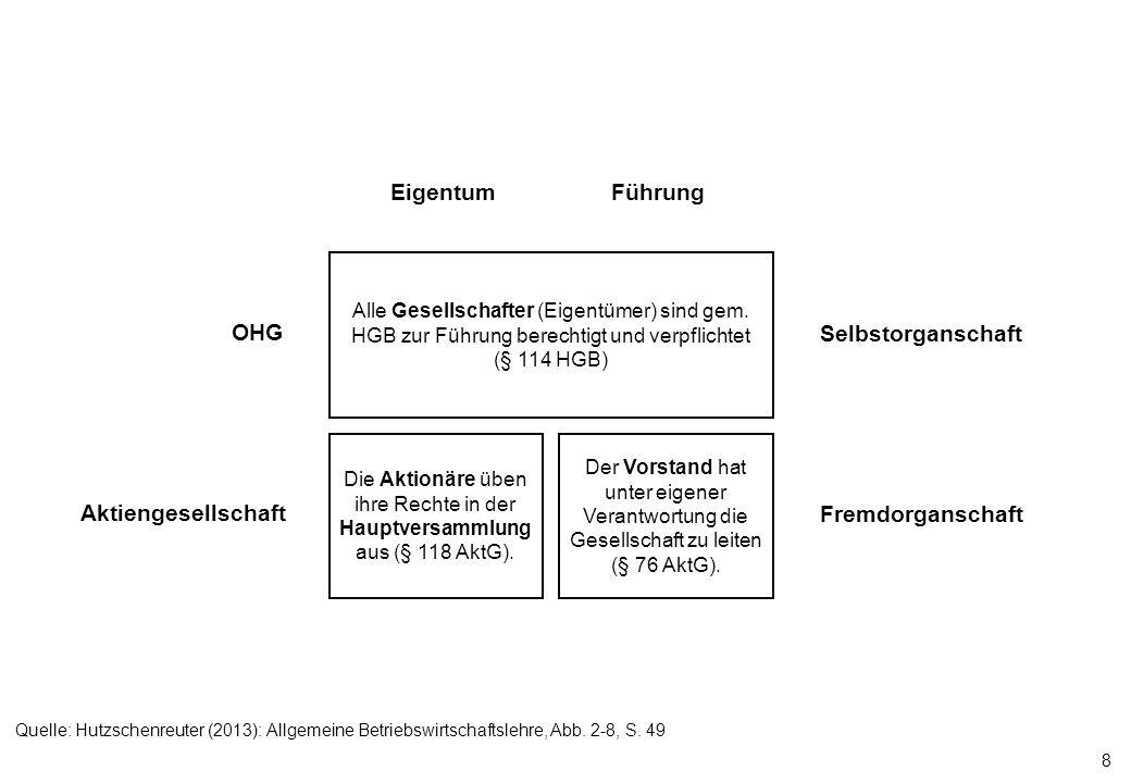 8 EigentumFührung OHG Aktiengesellschaft Alle Gesellschafter (Eigentümer) sind gem. HGB zur Führung berechtigt und verpflichtet (§ 114 HGB) Die Aktion