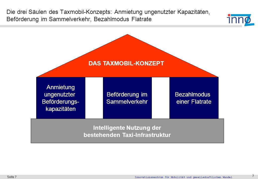 Innovationszentrum für Mobilität und gesellschaftlichen Wandel Seite 7 7 Die drei Säulen des Taxmobil-Konzepts: Anmietung ungenutzter Kapazitäten, Bef