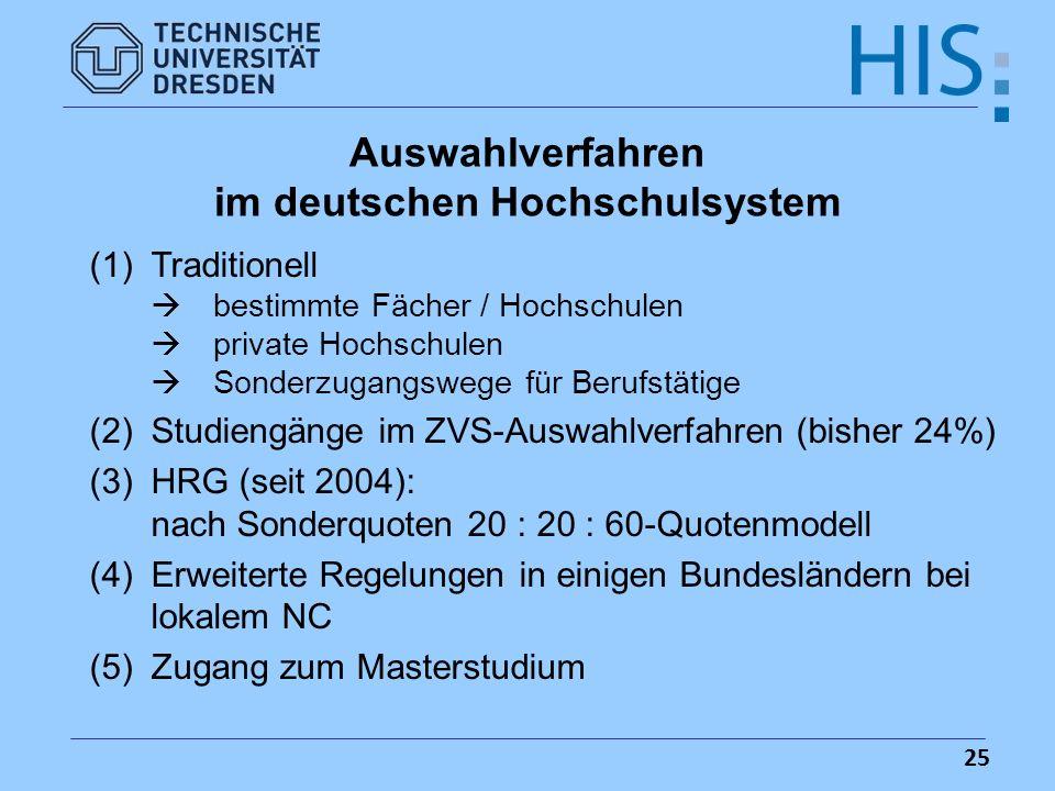 25 Auswahlverfahren im deutschen Hochschulsystem (1)Traditionell bestimmte Fächer / Hochschulen private Hochschulen Sonderzugangswege für Berufstätige