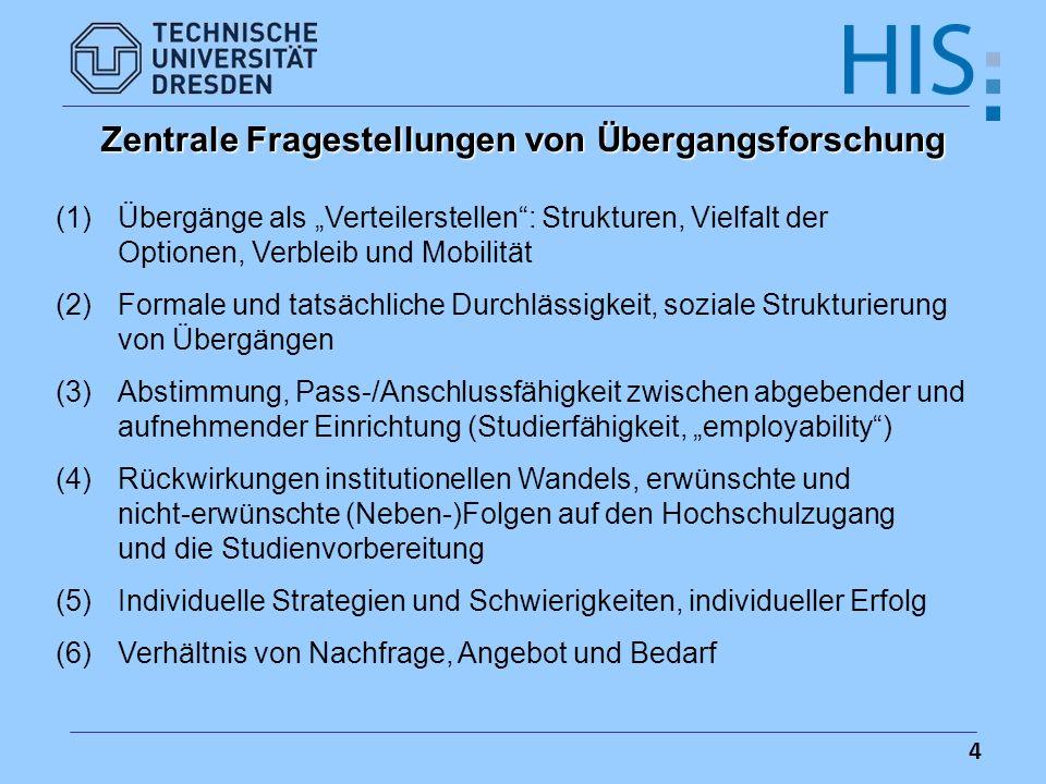 25 Auswahlverfahren im deutschen Hochschulsystem (1)Traditionell bestimmte Fächer / Hochschulen private Hochschulen Sonderzugangswege für Berufstätige (2)Studiengänge im ZVS-Auswahlverfahren (bisher 24%) (3)HRG (seit 2004): nach Sonderquoten 20 : 20 : 60-Quotenmodell (4)Erweiterte Regelungen in einigen Bundesländern bei lokalem NC (5)Zugang zum Masterstudium