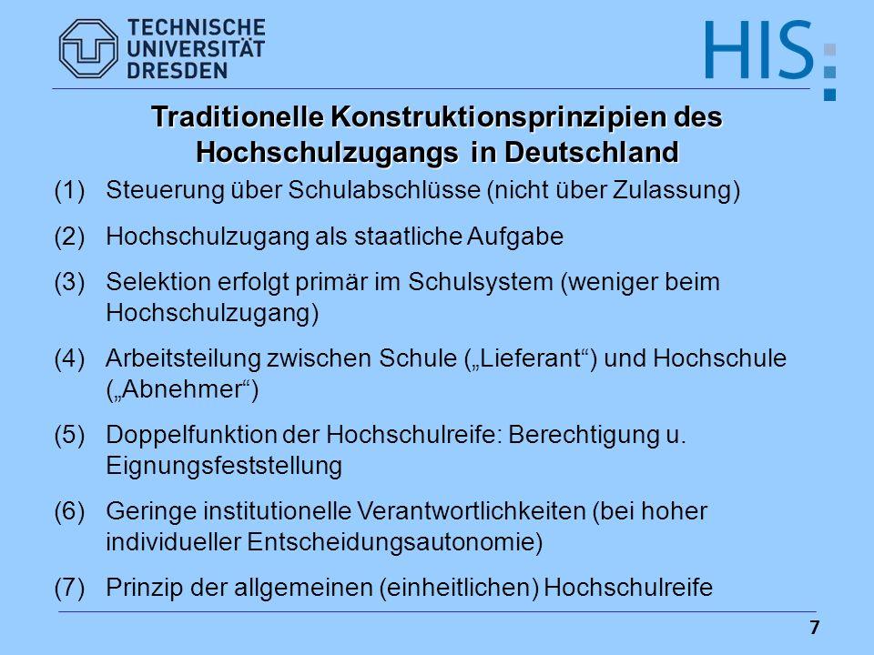 7 Traditionelle Konstruktionsprinzipien des Hochschulzugangs in Deutschland (1)Steuerung über Schulabschlüsse (nicht über Zulassung) (2)Hochschulzugan