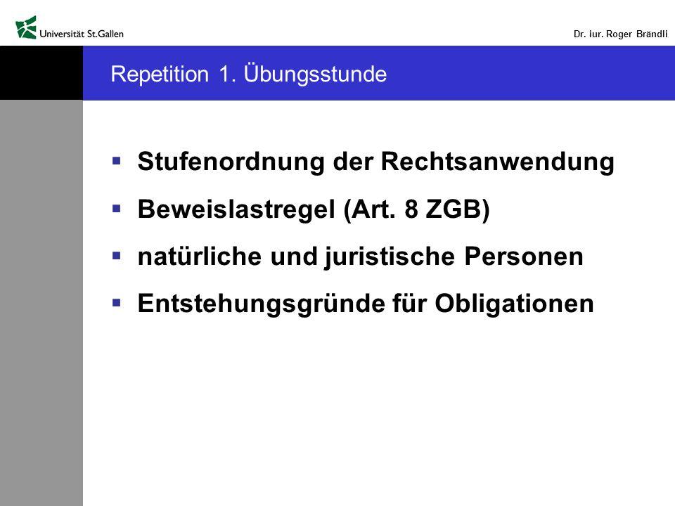 Dr. iur. Roger Brändli Repetition 1. Übungsstunde Stufenordnung der Rechtsanwendung Beweislastregel (Art. 8 ZGB) natürliche und juristische Personen E