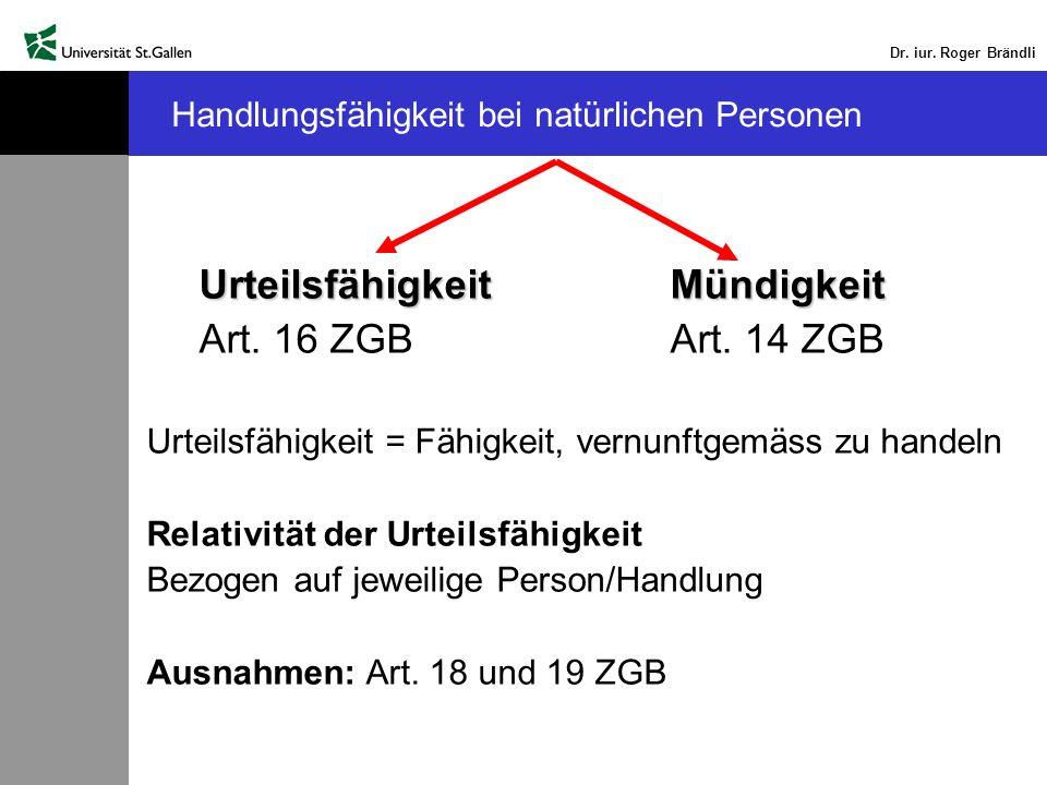 Dr.iur. Roger Brändli Inhaltsmangel Grundsatz: Art.