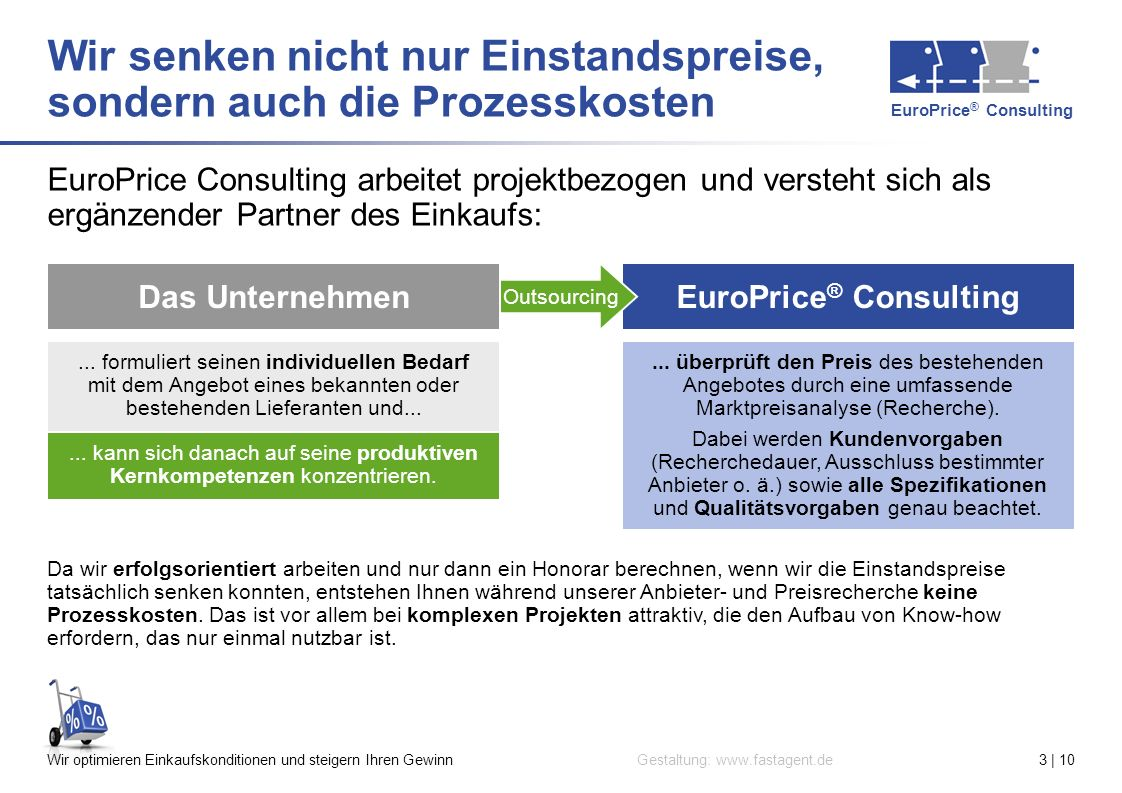 EuroPrice ® Consulting Gestaltung: www.fastagent.deWir optimieren Einkaufskonditionen und steigern Ihren Gewinn3 | 10 EuroPrice Consulting arbeitet pr