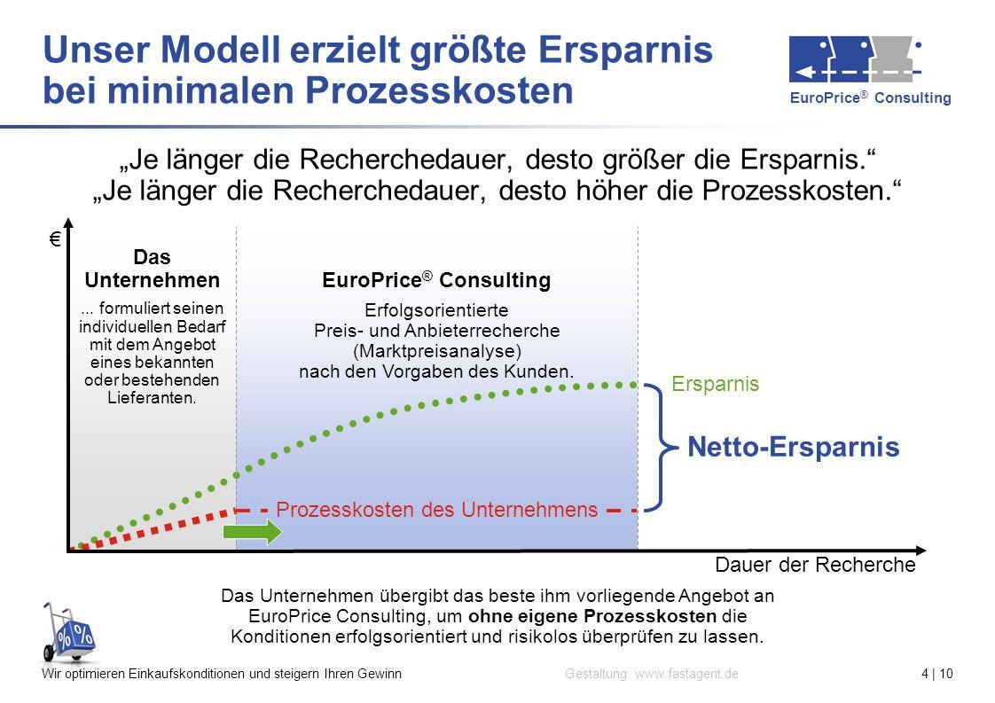 EuroPrice ® Consulting Gestaltung: www.fastagent.deWir optimieren Einkaufskonditionen und steigern Ihren Gewinn4 | 10 EuroPrice ® Consulting Erfolgsor