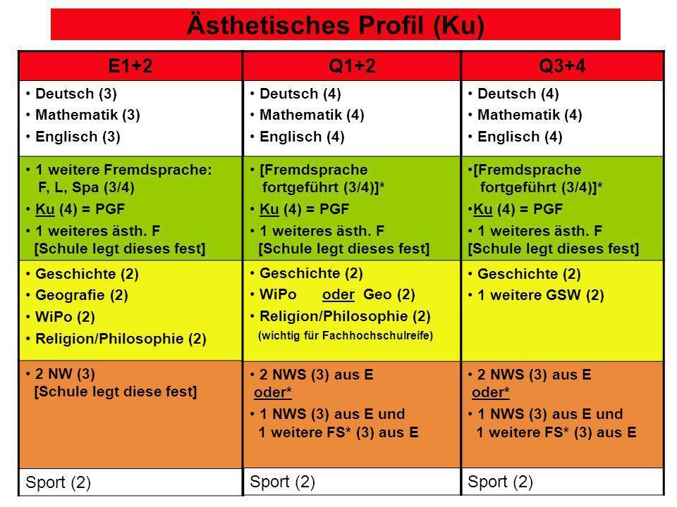 Ästhetisches Profil (Ku) E1+2 Deutsch (3) Mathematik (3) Englisch (3) 1 weitere Fremdsprache: F, L, Spa (3/4) Ku (4) = PGF 1 weiteres ästh. F [Schule