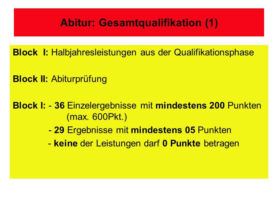 Abitur: Gesamtqualifikation (1) Block I: Halbjahresleistungen aus der Qualifikationsphase Block II: Abiturprüfung Block I: - 36 Einzelergebnisse mit mindestens 200 Punkten (max.