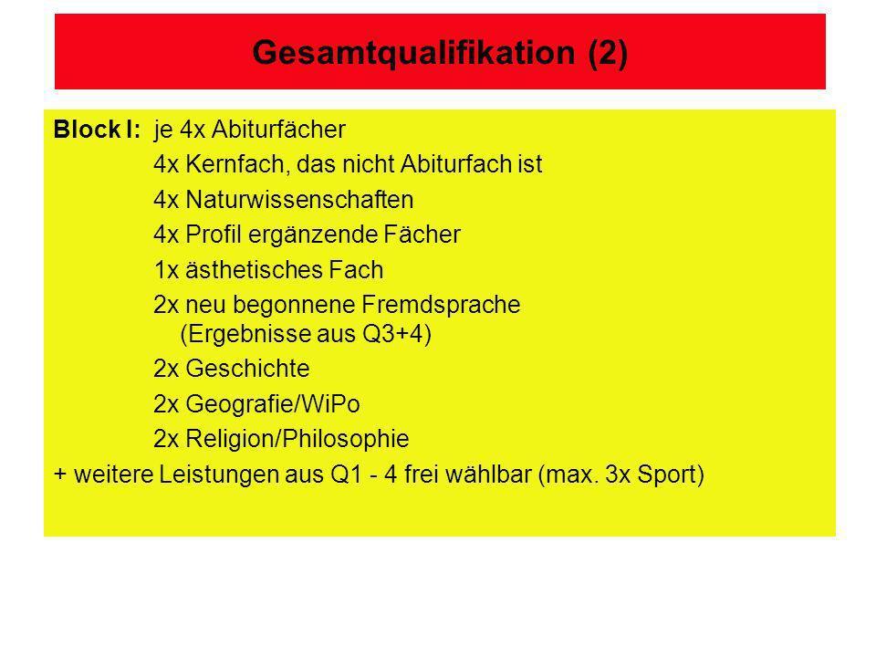 Gesamtqualifikation (2) Block I: je 4x Abiturfächer 4x Kernfach, das nicht Abiturfach ist 4x Naturwissenschaften 4x Profil ergänzende Fächer 1x ästhetisches Fach 2x neu begonnene Fremdsprache (Ergebnisse aus Q3+4) 2x Geschichte 2x Geografie/WiPo 2x Religion/Philosophie + weitere Leistungen aus Q1 - 4 frei wählbar (max.