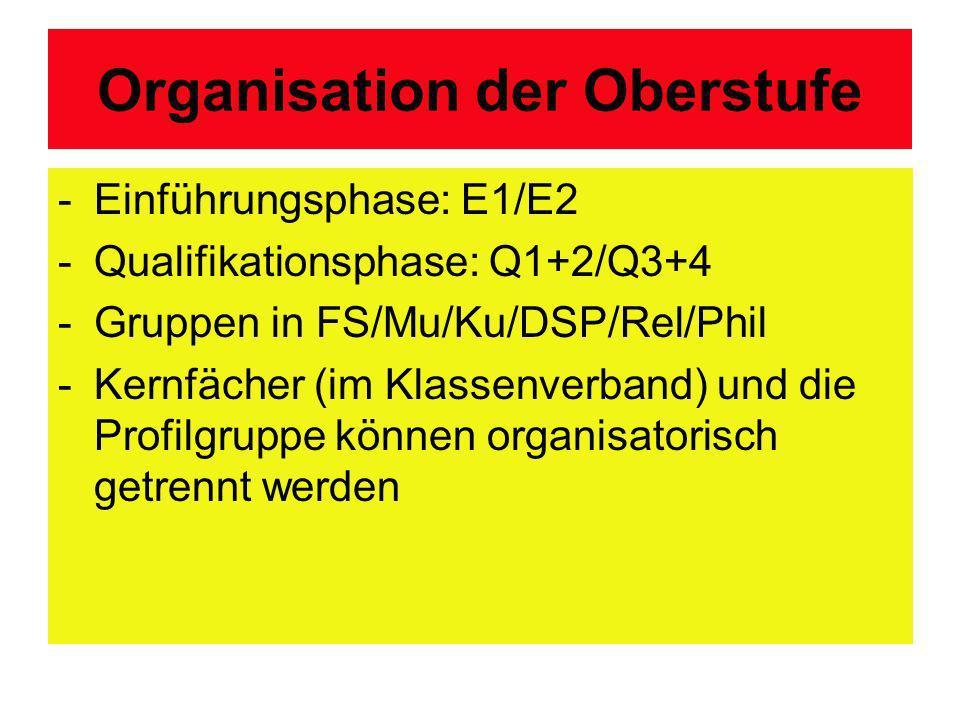 Organisation der Oberstufe -Einführungsphase: E1/E2 -Qualifikationsphase: Q1+2/Q3+4 -Gruppen in FS/Mu/Ku/DSP/Rel/Phil -Kernfächer (im Klassenverband) und die Profilgruppe können organisatorisch getrennt werden