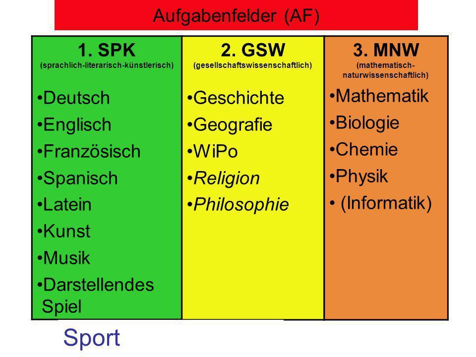 Profil-Angebot (allgemein) -Sprachliches Profil -Naturwissenschaftliches Profil -Gesellschaftswissenschaftliches Profil -Ästhetisches Profil