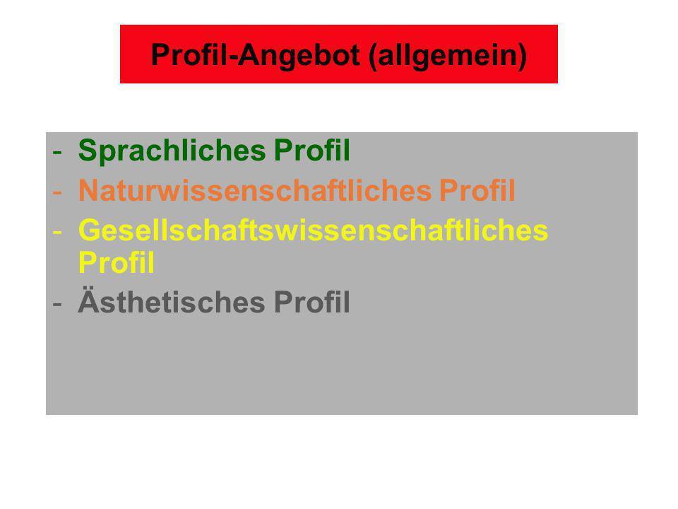 Profil-Angebot 2013/2014 Profile Naturw.Profil (3 NW) Gesell.