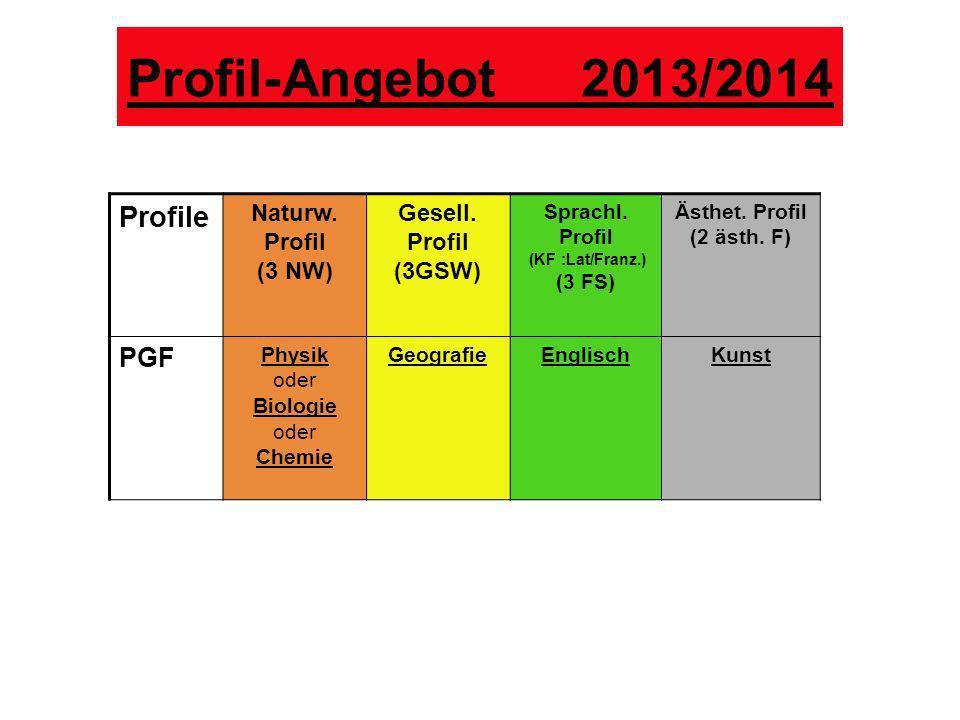 Profil-Angebot 2013/2014 Profile Naturw. Profil (3 NW) Gesell. Profil (3GSW) Sprachl. Profil (KF :Lat/Franz.) (3 FS) Ästhet. Profil (2 ästh. F) PGF Ph