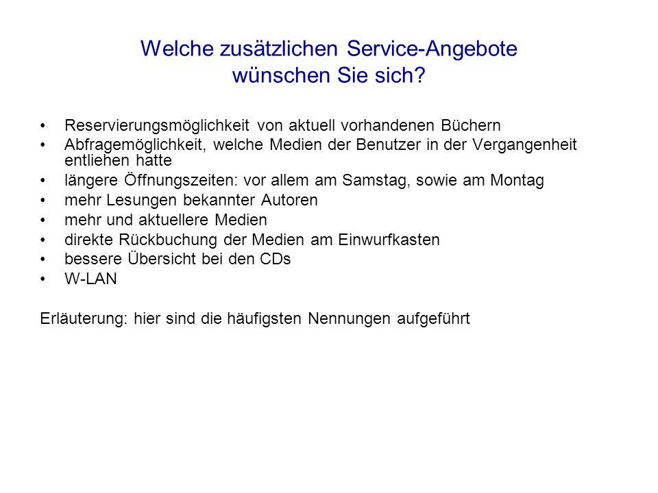 Welche zusätzlichen Service-Angebote wünschen Sie sich? Reservierungsmöglichkeit von aktuell vorhandenen Büchern Abfragemöglichkeit, welche Medien der