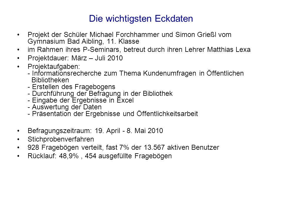 Die wichtigsten Eckdaten Projekt der Schüler Michael Forchhammer und Simon Grießl vom Gymnasium Bad Aibling, 11. Klasse im Rahmen ihres P-Seminars, be