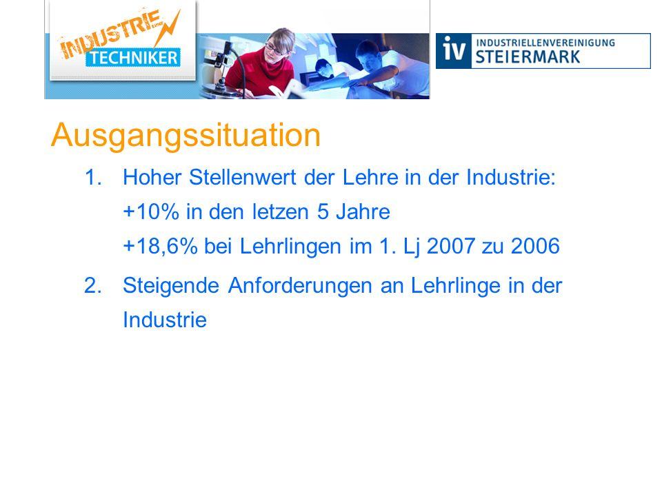 Ausgangssituation 1.Hoher Stellenwert der Lehre in der Industrie: +10% in den letzen 5 Jahre +18,6% bei Lehrlingen im 1. Lj 2007 zu 2006 2.Steigende A