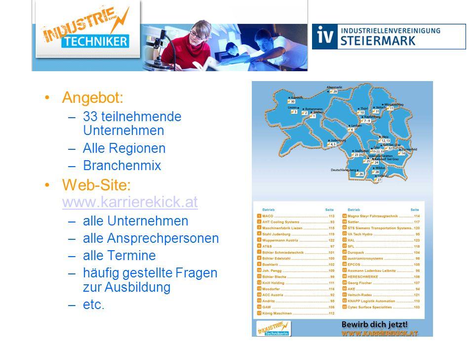 Angebot: –33 teilnehmende Unternehmen –Alle Regionen –Branchenmix Web-Site: www.karrierekick.at www.karrierekick.at –alle Unternehmen –alle Ansprechpe