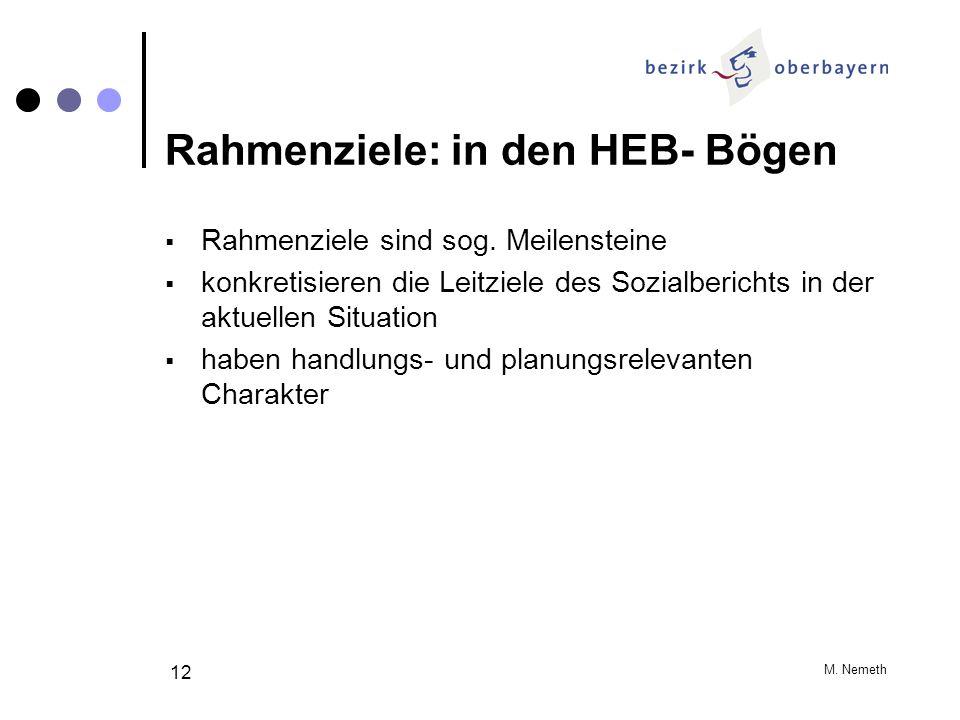 M. Nemeth 12 Rahmenziele: in den HEB- Bögen Rahmenziele sind sog. Meilensteine konkretisieren die Leitziele des Sozialberichts in der aktuellen Situat