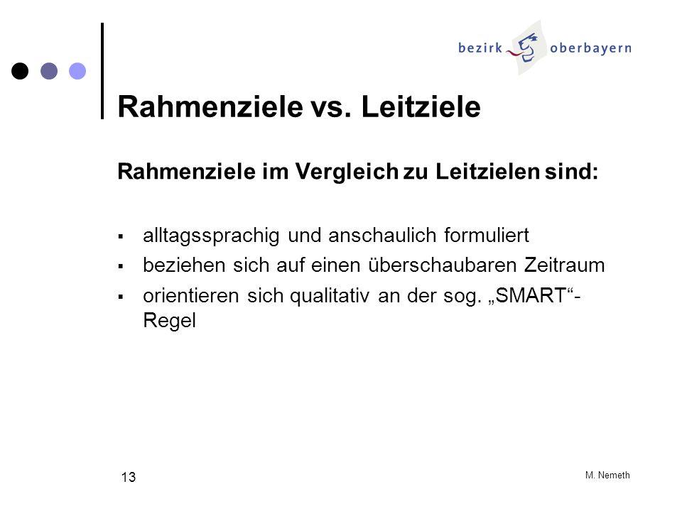 M. Nemeth 13 Rahmenziele vs. Leitziele Rahmenziele im Vergleich zu Leitzielen sind: alltagssprachig und anschaulich formuliert beziehen sich auf einen