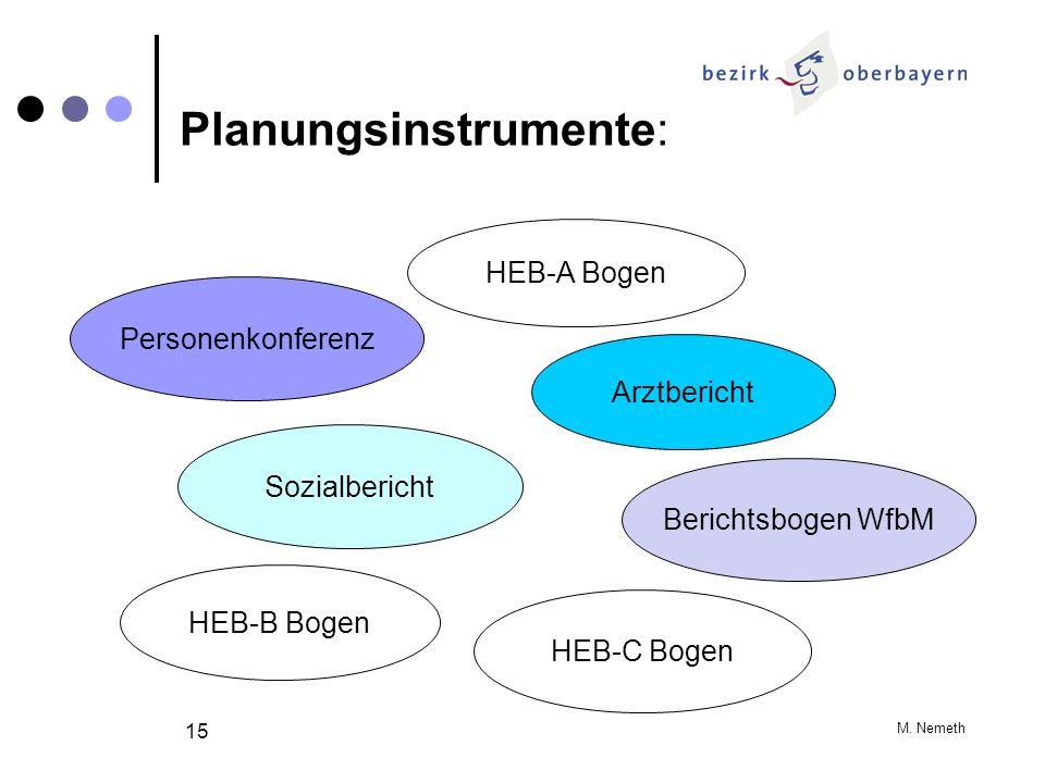 M. Nemeth 15 HEB-A Bogen Arztbericht Personenkonferenz Berichtsbogen WfbM Sozialbericht HEB-C Bogen HEB-B Bogen Planungsinstrumente: