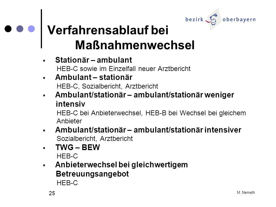 M. Nemeth 25 Verfahrensablauf bei Maßnahmenwechsel Stationär – ambulant HEB-C sowie im Einzelfall neuer Arztbericht Ambulant – stationär HEB-C, Sozial