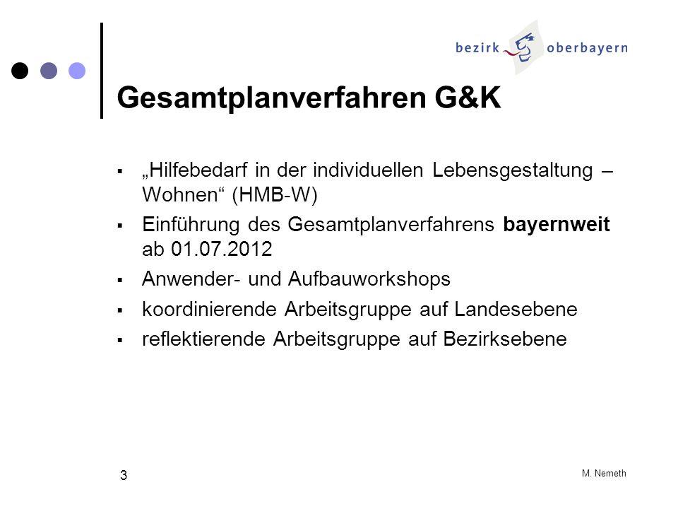 M. Nemeth 3 Gesamtplanverfahren G&K Hilfebedarf in der individuellen Lebensgestaltung – Wohnen (HMB-W) Einführung des Gesamtplanverfahrens bayernweit