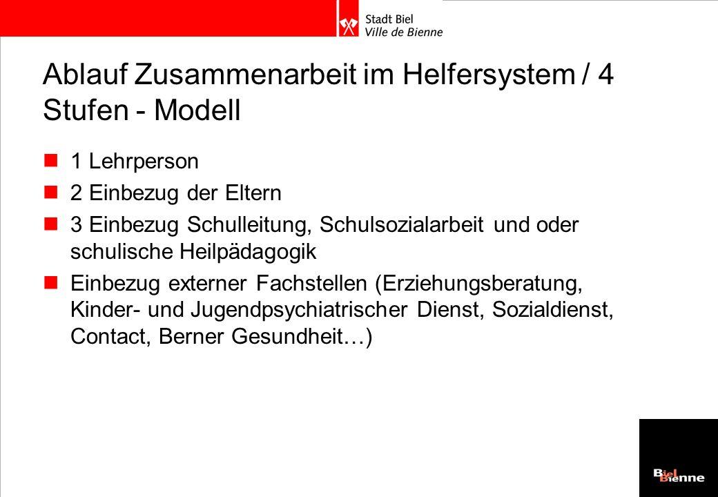Ablauf Zusammenarbeit im Helfersystem / 4 Stufen - Modell 1 Lehrperson 2 Einbezug der Eltern 3 Einbezug Schulleitung, Schulsozialarbeit und oder schul