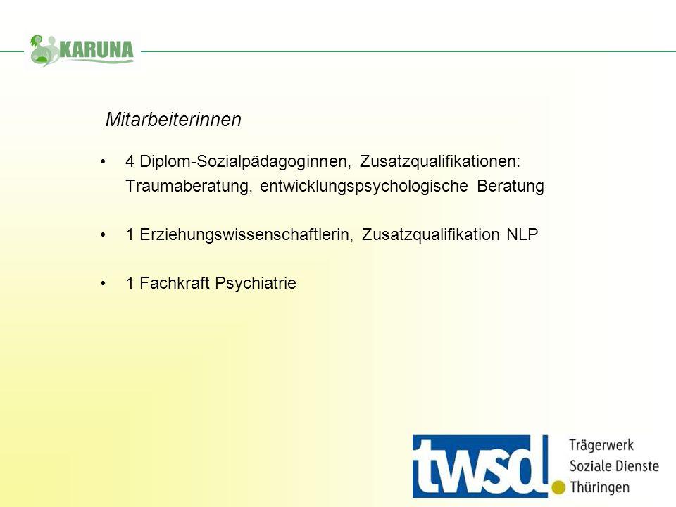 4 Diplom-Sozialpädagoginnen, Zusatzqualifikationen: Traumaberatung, entwicklungspsychologische Beratung 1 Erziehungswissenschaftlerin, Zusatzqualifika