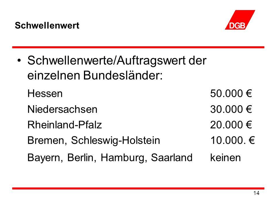 14 Schwellenwert Schwellenwerte/Auftragswert der einzelnen Bundesländer: Hessen50.000 Niedersachsen30.000 Rheinland-Pfalz20.000 Bremen, Schleswig-Holstein10.000.