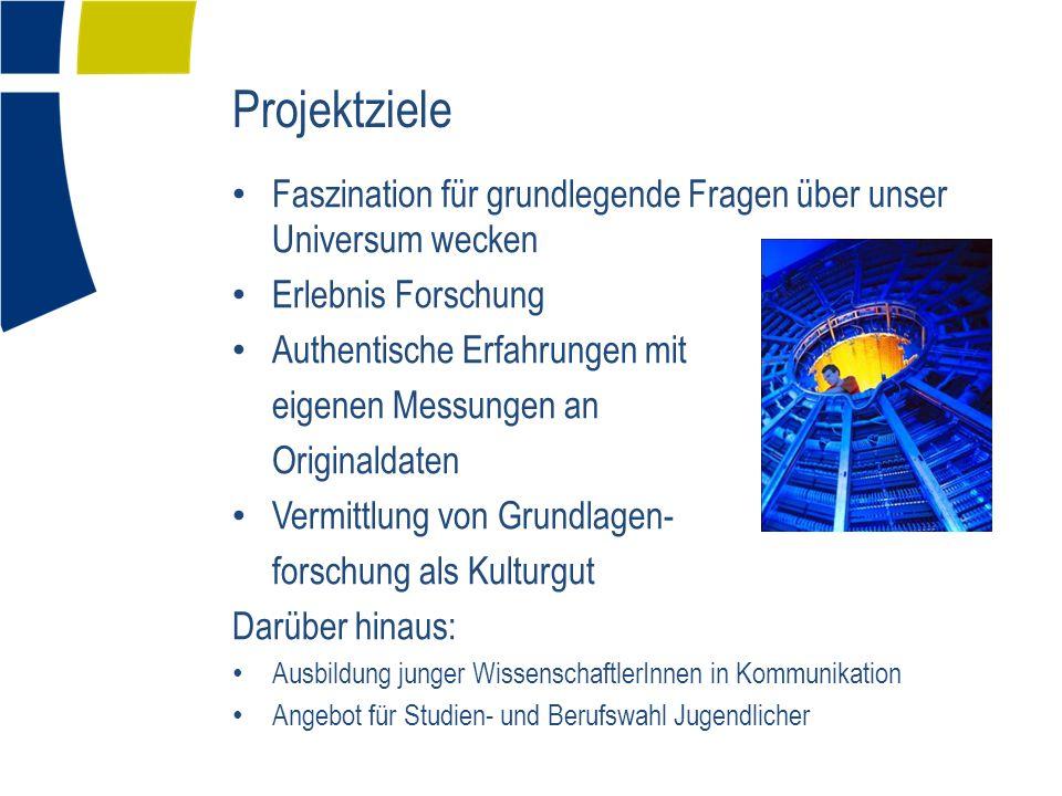 Projektstruktur Projektleitung/-koordination: TU Dresden Workshops: CERN Entwicklung von Begleit- und Kontextmaterialien: Uni Würzburg Wissenschaftliche Evaluation: TU Dresden Finanzierung: BMBF Partner: www.weltderphysik.de Schirmherrschaft: DPG Neue Förderperiode: 2/2013 – 1/2016