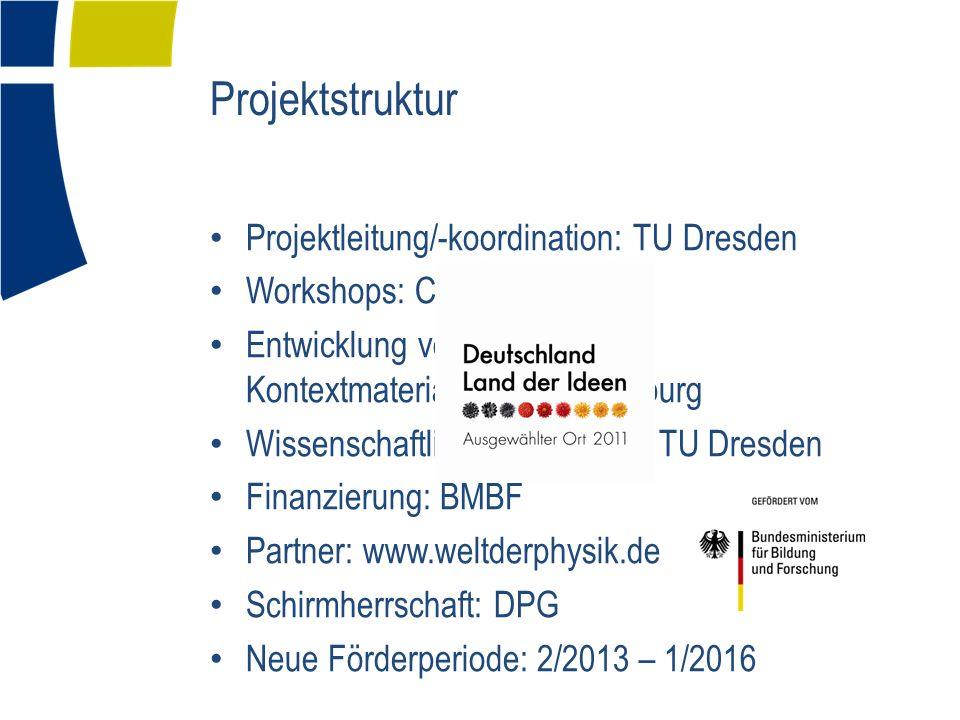 Projektstruktur Projektleitung/-koordination: TU Dresden Workshops: CERN Entwicklung von Begleit- und Kontextmaterialien: Uni Würzburg Wissenschaftlic